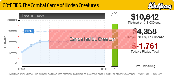 CRYPTIDS: The Combat Game Of Hidden Creatures - Kicktraq Mini