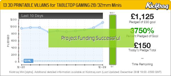 13x 3D PRINTABLE VILLAINS For TABLETOP GAMING 28/32mm Minis -- Kicktraq Mini