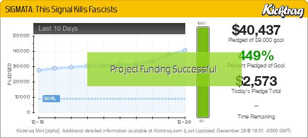 SIGMATA: This Signal Kills Fascists -- Kicktraq Mini