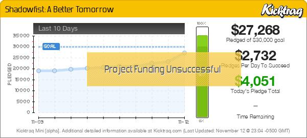 Shadowfist: A Better Tomorrow -- Kicktraq Mini