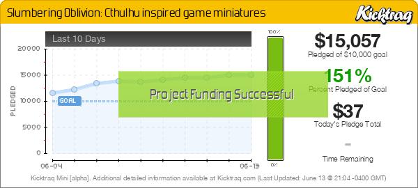 Slumbering Oblivion: Cthulhu Inspired Game Miniatures - Kicktraq Mini