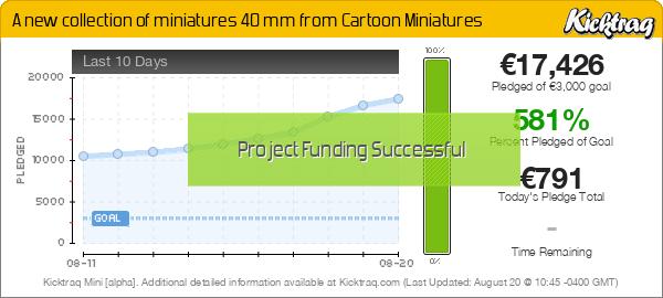 Cartoon Miniatures Links… -- Kicktraq Mini