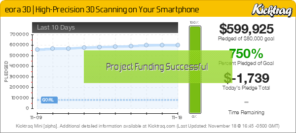 eora 3D | High-Precision 3D Scanning on Your Smartphone -- Kicktraq Mini