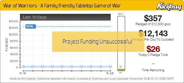 War of Warriors - A Family Friendly Tabletop Game of War - Kicktraq Mini