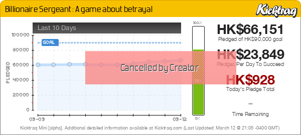Billionaire Sergeant : A game about betrayal -- Kicktraq Mini