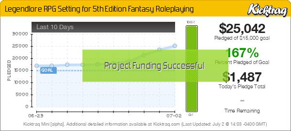 Legendlore RPG Setting for 5th Edition Fantasy Roleplaying - Kicktraq Mini