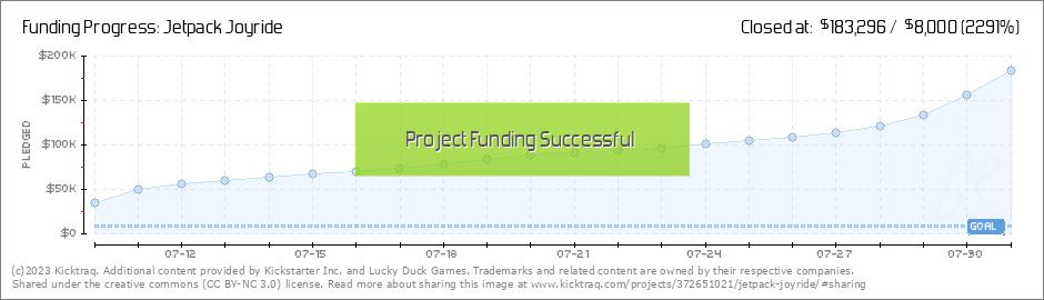 Jetpack Joyride By Lucky Duck Games Kicktraq