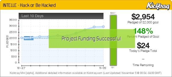 INTELLE - Hack or Be Hacked - Kicktraq Mini