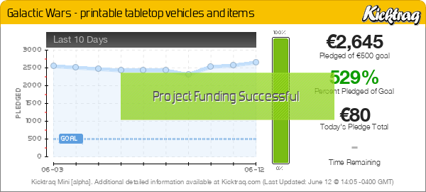 Galactic Wars - Printable Tabletop Vehicles and Items - Kicktraq Mini