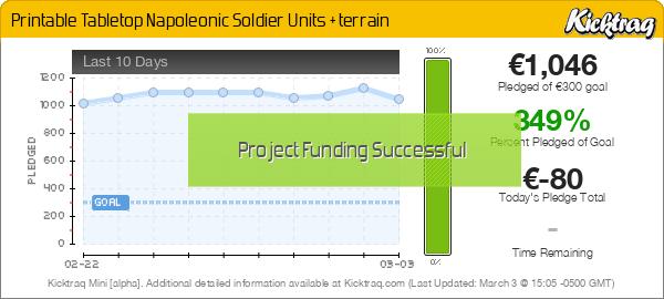 Printable Tabletop Napoleonic Soldier Units + terrain - Kicktraq Mini