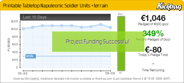 Printable Tabletop Napoleonic Soldier Units + terrain -- Kicktraq Mini