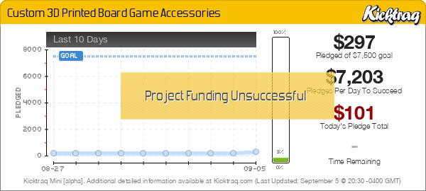 Custom 3D Printed Game Accessories - Kicktraq Mini