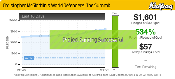 Christopher McGlothlin's World Defenders: The Summit -- Kicktraq Mini