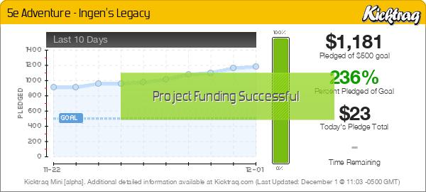 5e Adventure – Ingen's Legacy -- Kicktraq Mini
