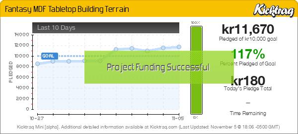Fantasy MDF Tabletop Building Terrain -- Kicktraq Mini