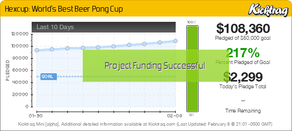 Hexcup: World's Best Beer Pong Cup -- Kicktraq Mini