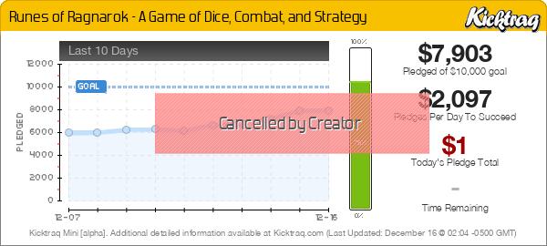 Runes of Ragnarok – A Game of Dice, Combat, and Strategy -- Kicktraq Mini