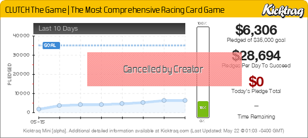 CLUTCH The Game | The Most Comprehensive Racing Card Game - Kicktraq Mini