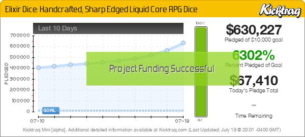 Elixir Dice: Handcrafted, Sharp Edged Liquid Core RPG Dice - Kicktraq Mini