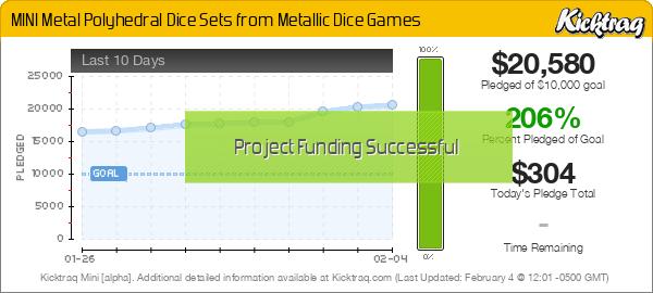 MINI Metal Polyhedral Dice Sets from Metallic Dice Games -- Kicktraq Mini