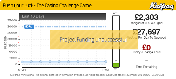 Push your Luck – The Casino Challenge Game -- Kicktraq Mini