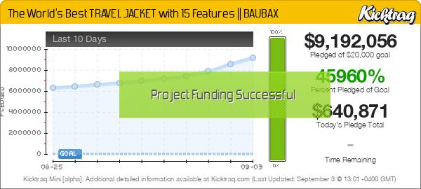 The World's Best TRAVEL JACKET with 15 Features    BAUBAX -- Kicktraq Mini