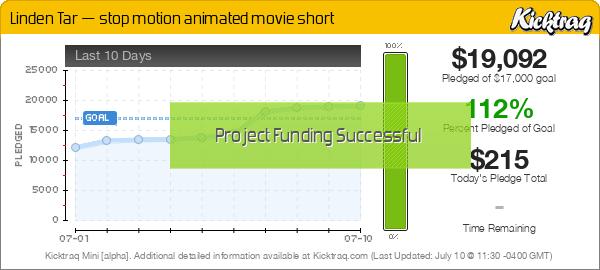 Linden Tar — stop motion animated movie short -- Kicktraq Mini