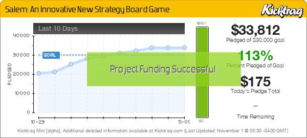 Salem: An Innovative New Strategy Board Game -- Kicktraq Mini