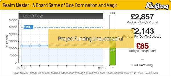 Realm Master - A Board Game Of Dice, Domination & Magic - Kicktraq Mini