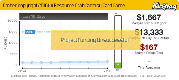 Ember: A Resource Grab Fantasy Card Game - Kicktraq Mini