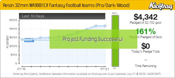MK1881 Elf Fantasy Football teams (Pro/Dark/Wood) -- Kicktraq Mini