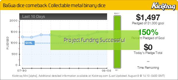 BaGua dice comeback: Collectable metal binary dice -- Kicktraq Mini