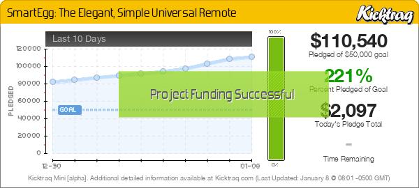 SmartEgg: The Elegant, Simple Universal Remote -- Kicktraq Mini