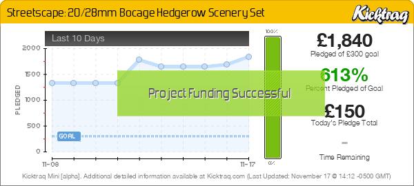 Streetscape: 20/28mm Bocage Hedgerow Scenery Set - Kicktraq Mini