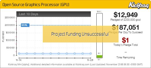 Open Source Graphics Processor (GPU) -- Kicktraq Mini