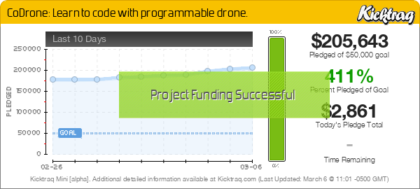 CoDrone: Learn to code with programmable drone. -- Kicktraq Mini