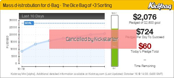 The Dice Bag of +3 Sorting - Kicktraq Mini