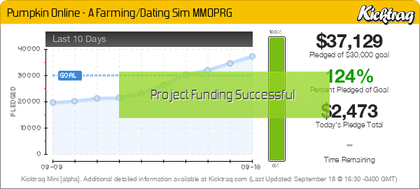 Pumpkin Online - A Farming/Dating Sim MMOPRG -- Kicktraq Mini