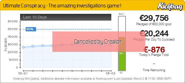 Ultimate Conspiracy - The amazing investigations game! - Kicktraq Mini