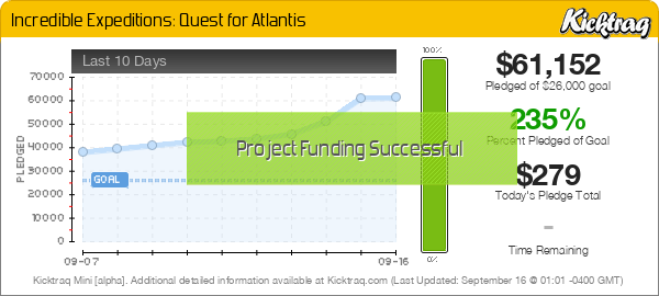 Incredible Expeditions: Quest for Atlantis -- Kicktraq Mini
