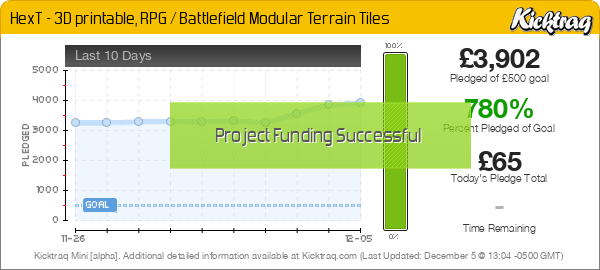 HexT - 3D printable, RPG / Battlefield Modular Terrain Tiles - Kicktraq Mini