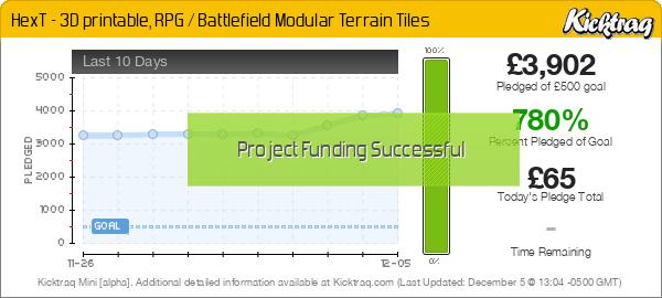 HexT – 3D printable, RPG / Battlefield Modular Terrain Tiles -- Kicktraq Mini