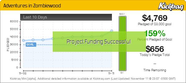 Adventures In Zombiewood - Kicktraq Mini