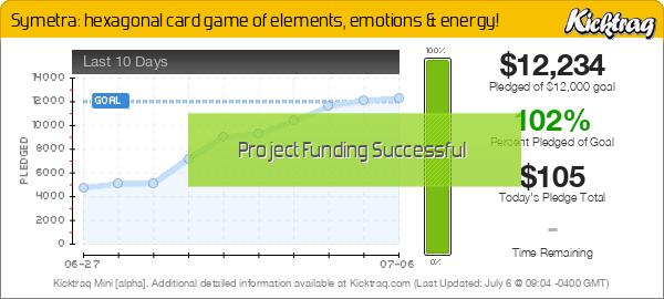 Symetra: hexagonal card game of elements, emotions & energy! -- Kicktraq Mini