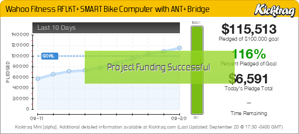 Wahoo Fitness RFLKT+ SMART Bike Computer with ANT+ Bridge -- Kicktraq Mini