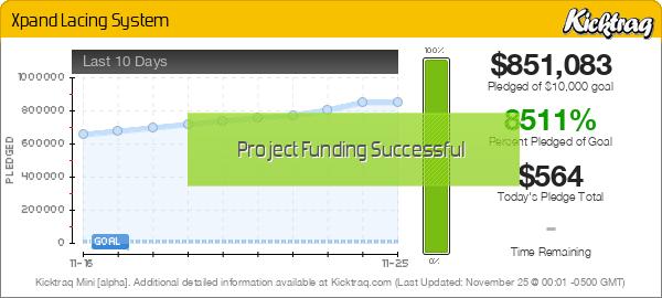 Xpand Lacing System -- Kicktraq Mini