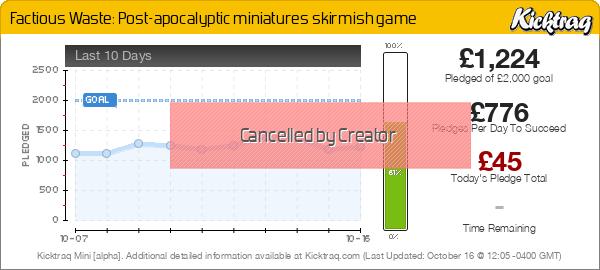 Factious Waste: Post-apocalyptic miniatures skirmish game -- Kicktraq Mini