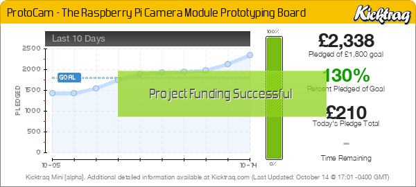 ProtoCam - The Raspberry Pi Camera Module Prototyping Board -- Kicktraq Mini
