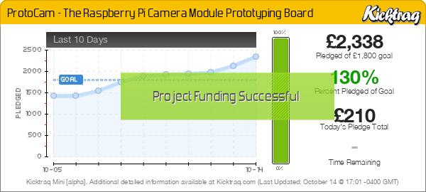 ProtoCam - The Raspberry Pi Camera Module Prototyping Board -- Kicktraq Mini