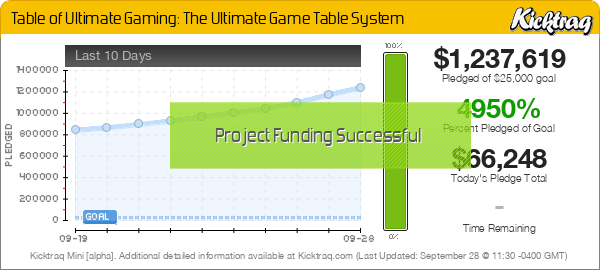 Table of Ultimate Gaming: The Ultimate Game Table System - Kicktraq Mini